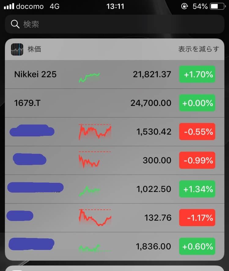 ウィジェット_株価