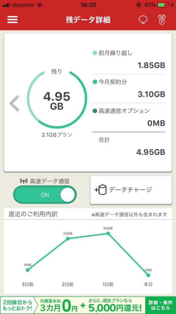 楽天モバイル通信容量